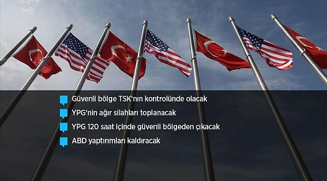 Hollanda Medyası ve Politikacıları Koro halinde Türkiye'ye ve Erdoğan'a minnettarız diyecek mi?
