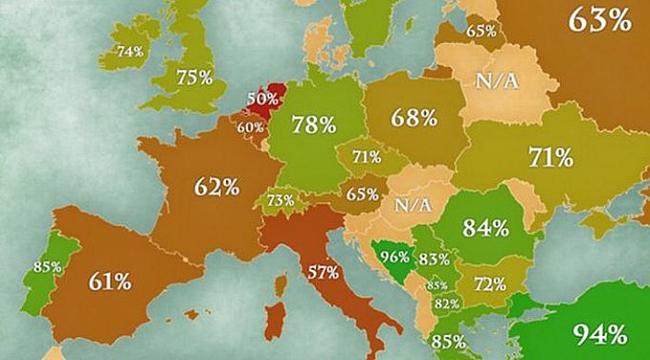 Avrupanın en temiz Milleti Türk ve Boşnaklar