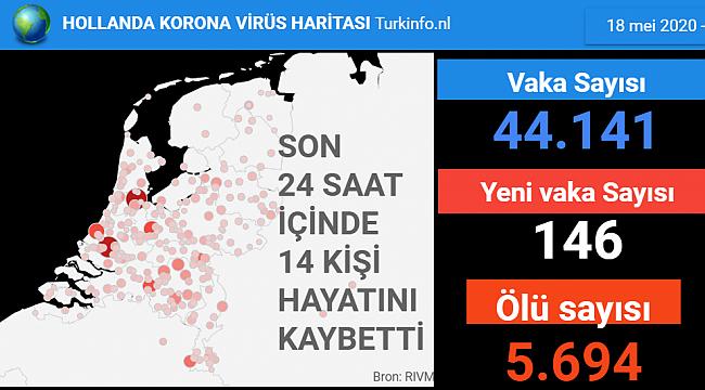 Hollanda'da Kovid-19 nedeniyle ölenlerin sayısı 5 bin 694'e çıktı