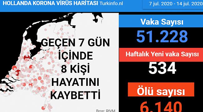 Hollanda'da koronavirüs nedeniyle 7 ile 14 temmuz tarihleri arasında 8 kişi öldü