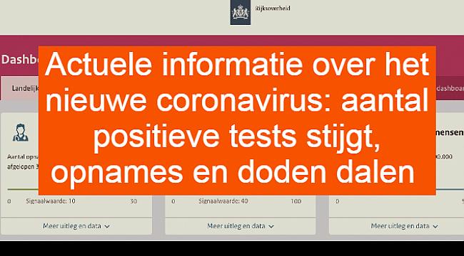 Actuele informatie over het nieuwe coronavirus: aantal positieve tests stijgt, opnames en doden dalen