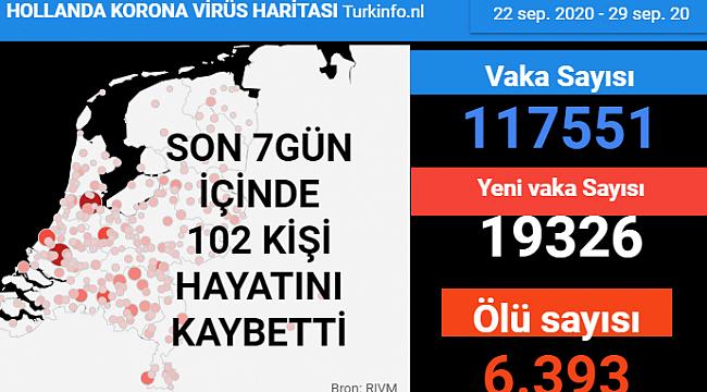 Hollanda'da Haftalık Koronavirüs Bilançosu: 102 ölü, 19 bin 326 vaka