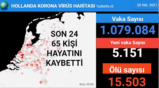 Hollanda'da günlük son 1 ayın en yüksek Kovid-19 vaka sayısı kaydedildi