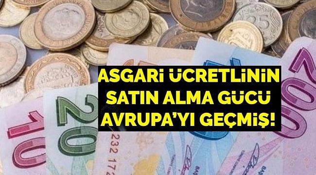 Türkiye, asgari ücretin satın alma gücünde Avrupa'da 7. sıraya yükseldi