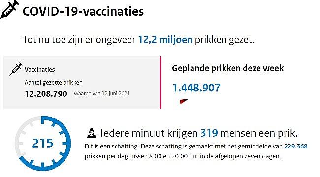 Hollanda'da 1994 doğumlular, 27 yaşındakiler aşı için randevü alabilir
