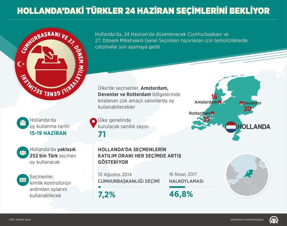 Hollandadaki Türkler 24 Haziran seçimlerini bekliyor