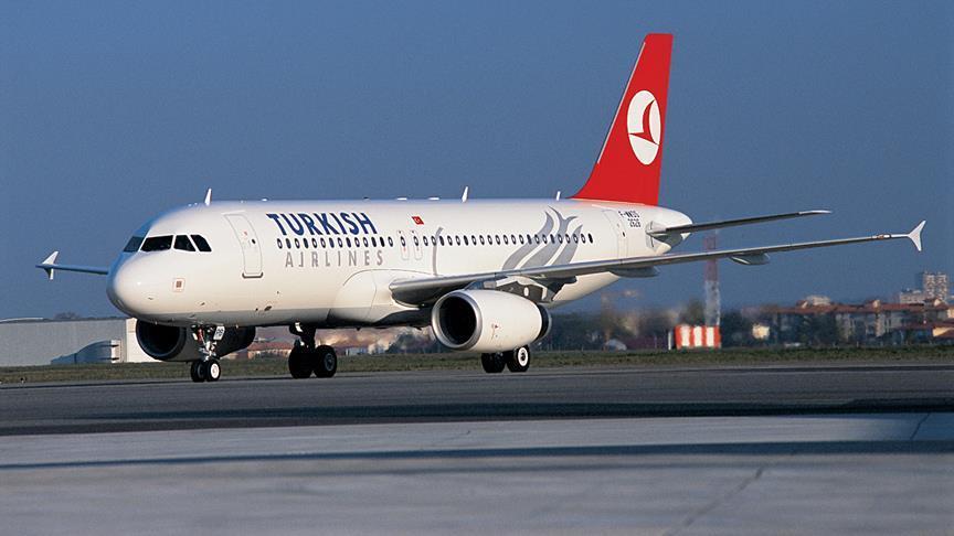 Turkish Airlines Feiten en Cijfers 2018