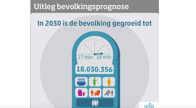 Hollanda nüfusu 2060 yılında 18,6 milyon olacak