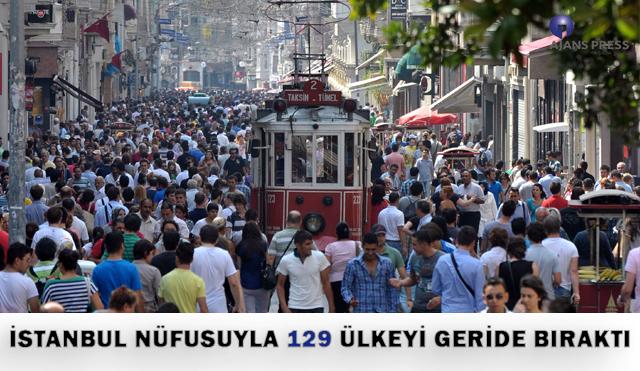 Bevolking Turkije na 20 jaar op 100 miljoen