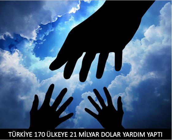 Türkiye 170 ülkeye 21 milyar dolar yardım yaptı